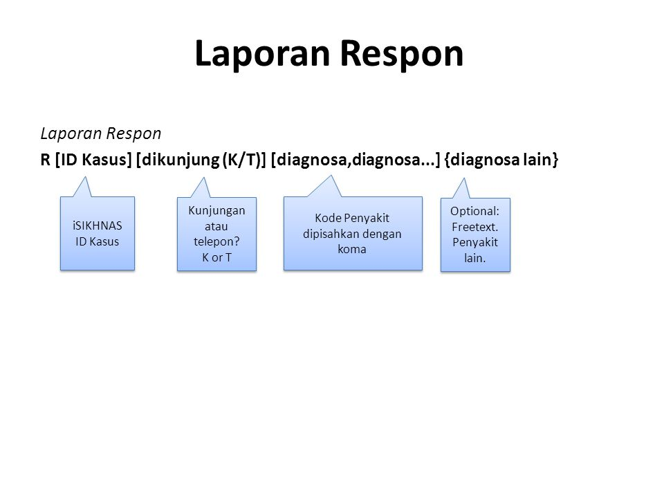 Laporan Respon Laporan Respon R [ID Kasus] [dikunjung (K/T)] [diagnosa,diagnosa...] {diagnosa lain}